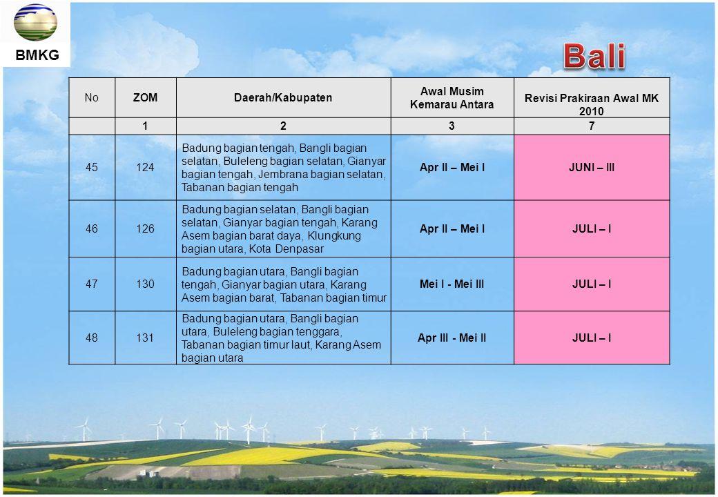 BMKG NoZOMDaerah/Kabupaten Awal Musim Kemarau Antara Revisi Prakiraan Awal MK 2010 1237 45124 Badung bagian tengah, Bangli bagian selatan, Buleleng ba