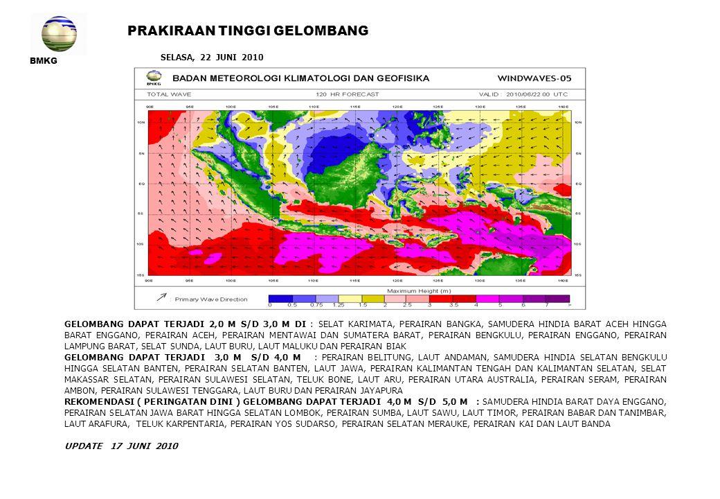 BMKG PRAKIRAAN TINGGI GELOMBANG SELASA, 22 JUNI 2010 GELOMBANG DAPAT TERJADI 2,0 M S/D 3,0 M DI : SELAT KARIMATA, PERAIRAN BANGKA, SAMUDERA HINDIA BAR