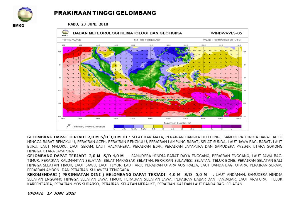 BMKG PRAKIRAAN TINGGI GELOMBANG RABU, 23 JUNI 2010 GELOMBANG DAPAT TERJADI 2,0 M S/D 3,0 M DI : SELAT KARIMATA, PERAIRAN BANGKA BELITUNG, SAMUDERA HIN