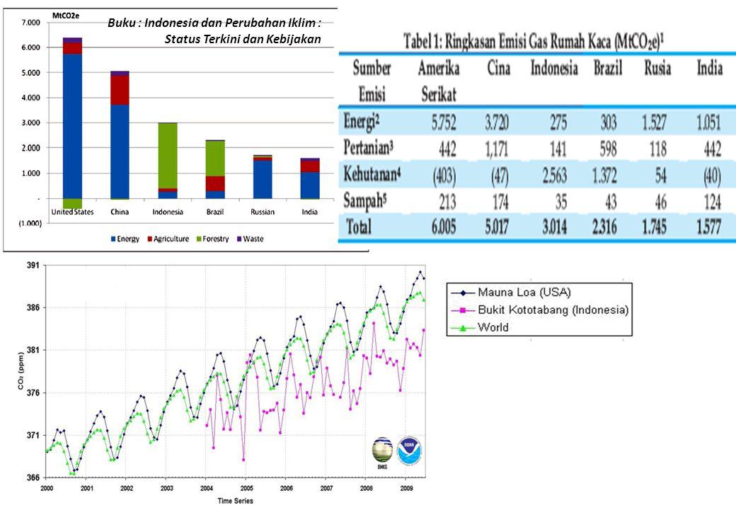 Buku : Indonesia dan Perubahan Iklim : Status Terkini dan Kebijakan