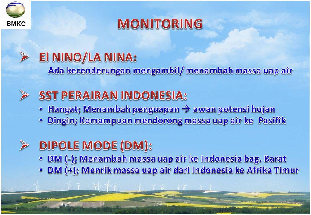 EN 2009 mulai aktif, puncaknya Jan 2010 Feb 2010, El Nino meluruh signifikan Jun 2010, La Nina (indeks -0,7)  pembentukan awan dan hujan di Indonesia bag.