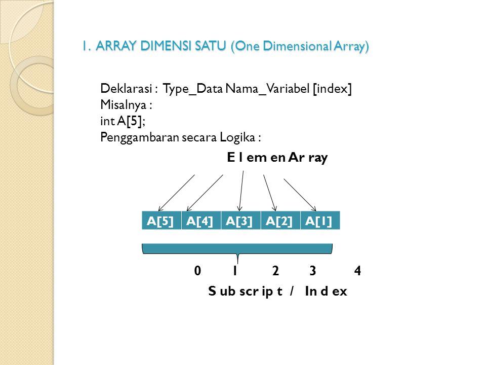 1. ARRAY DIMENSI SATU (One Dimensional Array) Deklarasi : Type_Data Nama_Variabel [index] Misalnya : int A[5]; Penggambaran secara Logika : E l em en