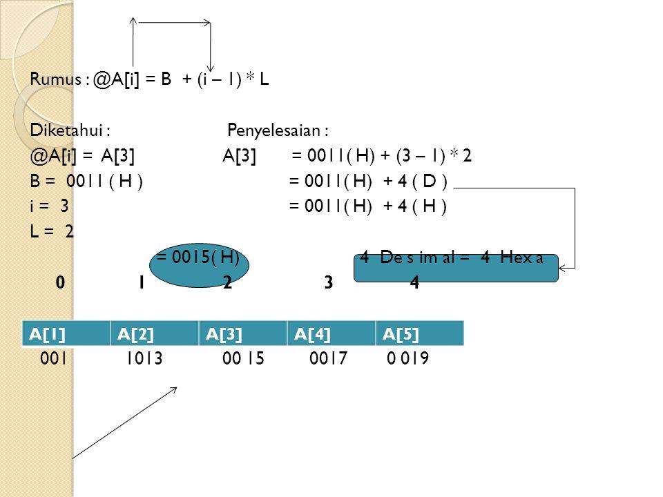 Rumus : @A[i] = B + (i – 1) * L Diketahui : Penyelesaian : @A[i] = A[3]A[3] = 0011( H) + (3 – 1) * 2 B = 0011 ( H ) = 0011( H) + 4 ( D ) i = 3= 0011( H) + 4 ( H ) L = 2 = 0015( H) 4 De s im al = 4 Hex a 0 1 2 3 4 001 1013 00 15 0017 0 019 A[1]A[2]A[3]A[4]A[5]