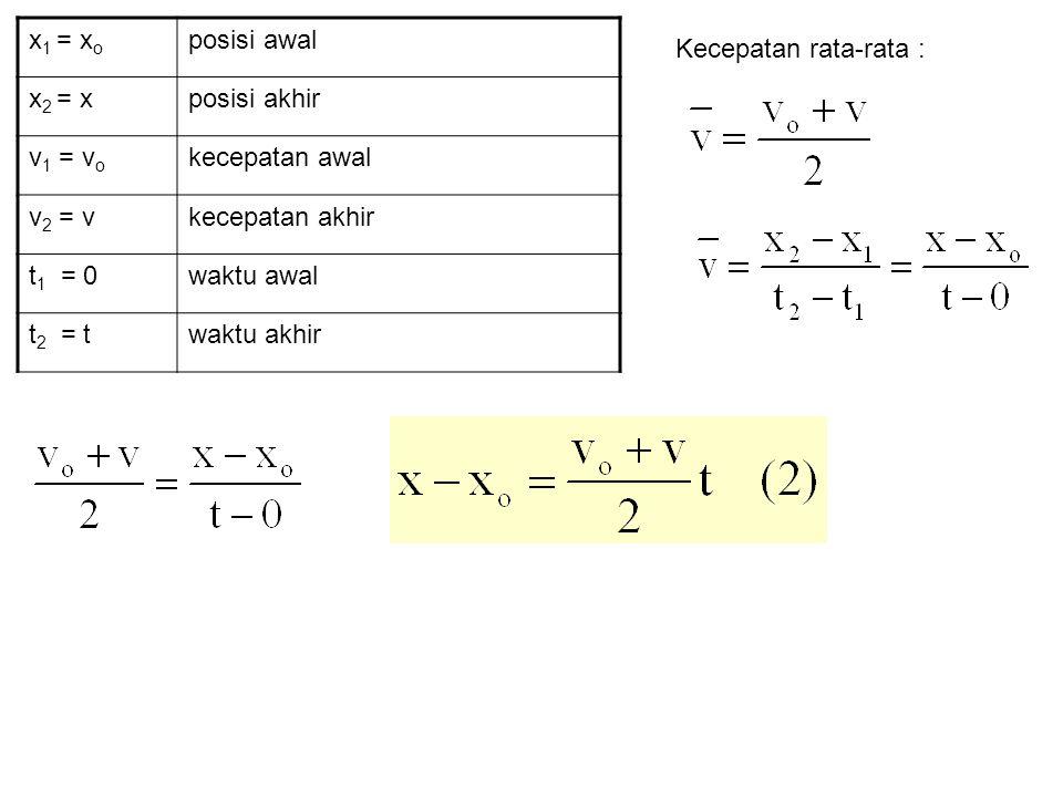 a). b). c). Truk Mobil v o =9,5 m/s v o = 0 a = 0 a=2,2 m/s 2 v o =9,5 m/s v = ? x-x o = ?