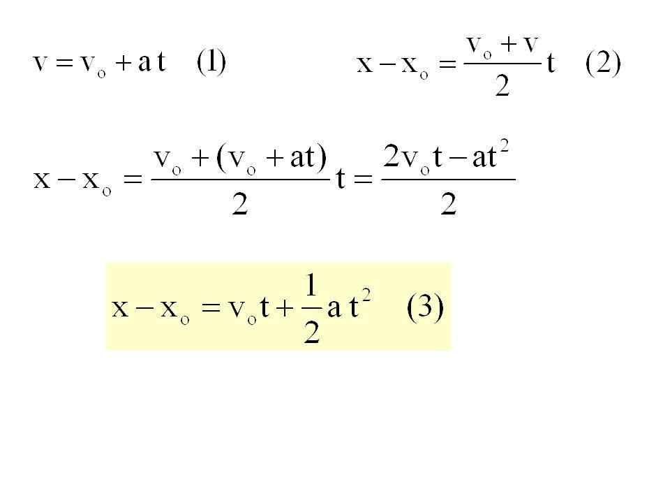 Persamaan dengan 4 variabel (y-y o ), v o, v dan t Percepatan sudah diketahui a = - g  GERAK VERTIKAL (JATUH BEBAS)