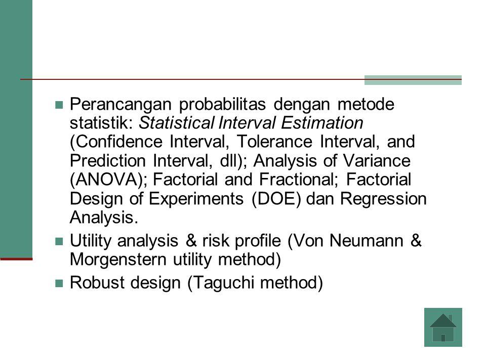 Perancangan probabilitas dengan metode statistik: Statistical Interval Estimation (Confidence Interval, Tolerance Interval, and Prediction Interval, d
