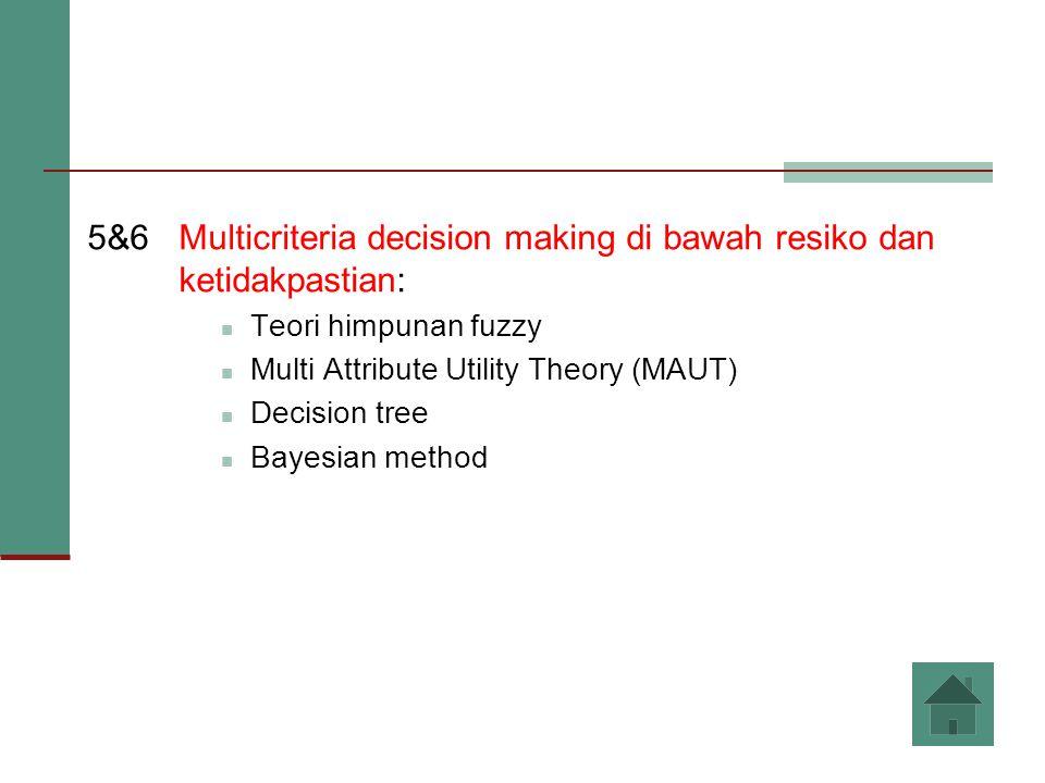 5&6Multicriteria decision making di bawah resiko dan ketidakpastian: Teori himpunan fuzzy Multi Attribute Utility Theory (MAUT) Decision tree Bayesian method