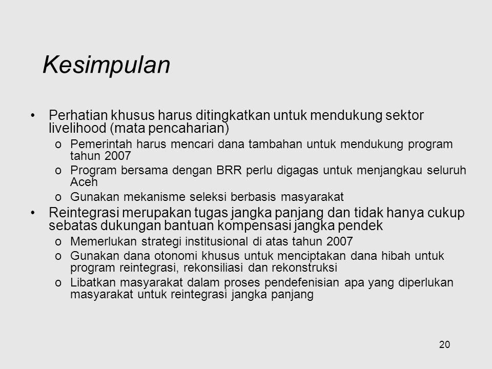 20 Kesimpulan Perhatian khusus harus ditingkatkan untuk mendukung sektor livelihood (mata pencaharian) oPemerintah harus mencari dana tambahan untuk m