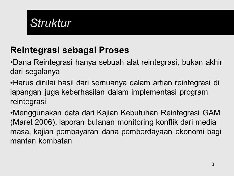 3 Struktur Reintegrasi sebagai Proses Dana Reintegrasi hanya sebuah alat reintegrasi, bukan akhir dari segalanya Harus dinilai hasil dari semuanya dal