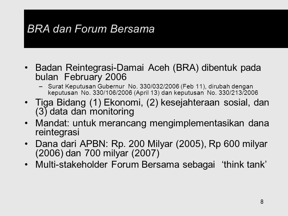 8 Badan Reintegrasi-Damai Aceh (BRA) dibentuk pada bulan February 2006 –Surat Keputusan Gubernur No. 330/032/2006 (Feb 11), dirubah dengan keputusan N