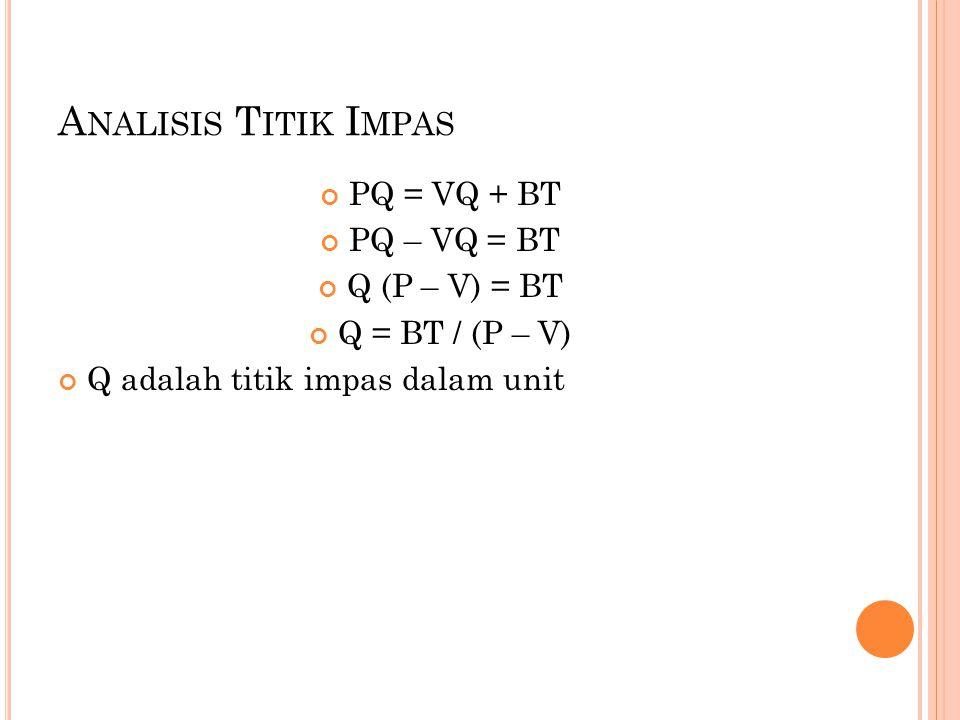 A NALISIS T ITIK I MPAS PQ = VQ + BT PQ – VQ = BT Q (P – V) = BT Q = BT / (P – V) Q adalah titik impas dalam unit