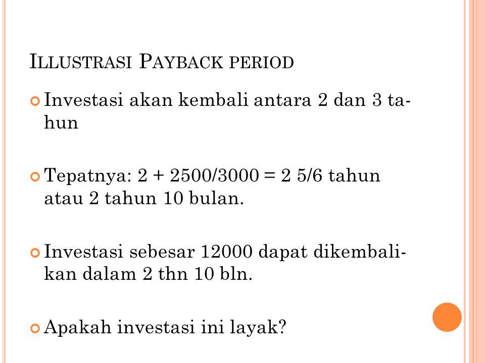 I LLUSTRASI P AYBACK PERIOD Investasi akan kembali antara 2 dan 3 ta- hun Tepatnya: 2 + 2500/3000 = 2 5/6 tahun atau 2 tahun 10 bulan. Investasi sebes