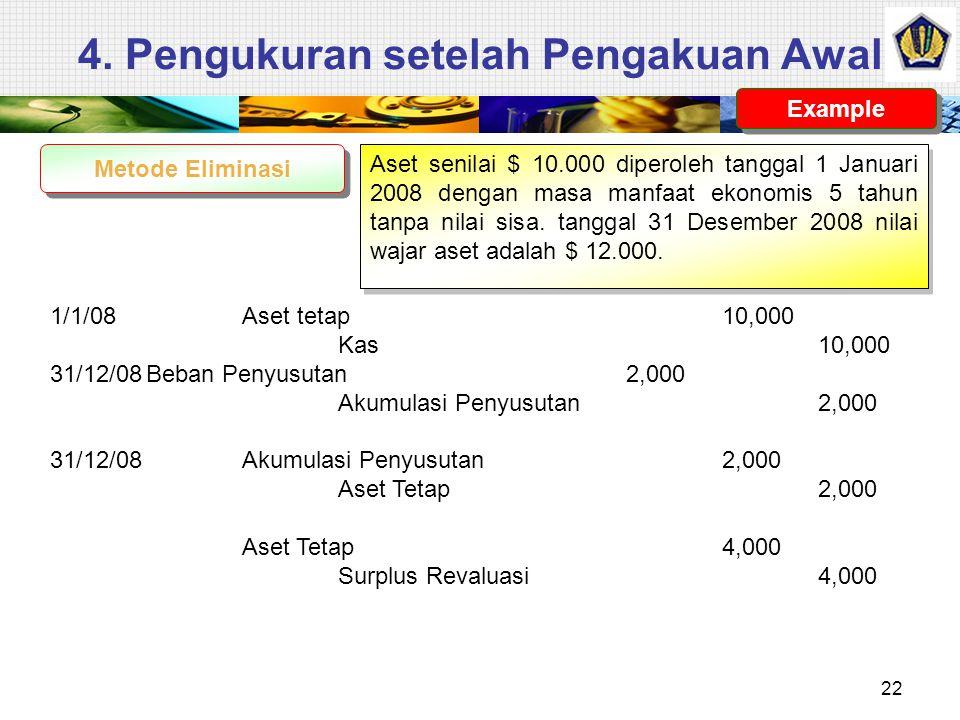 4. Pengukuran setelah Pengakuan Awal Metode Eliminasi Aset senilai $ 10.000 diperoleh tanggal 1 Januari 2008 dengan masa manfaat ekonomis 5 tahun tanp