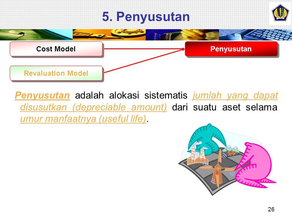 5. Penyusutan Penyusutan adalah alokasi sistematis jumlah yang dapat disusutkan (depreciable amount) dari suatu aset selama umur manfaatnya (useful li