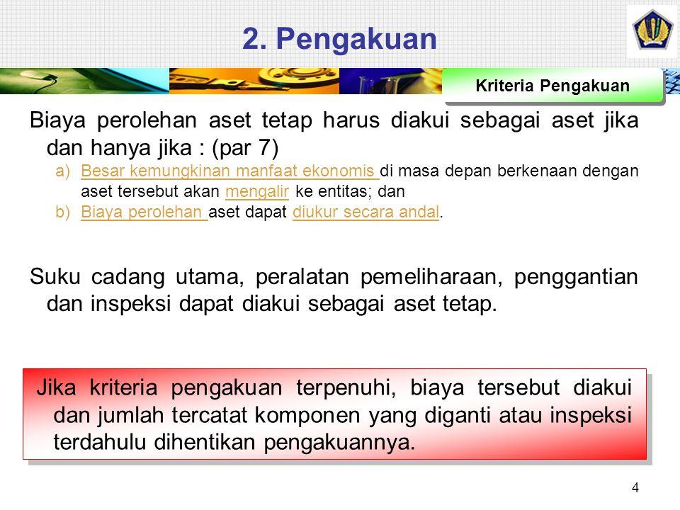 4.Pengukuran setelah Pengakuan Awal  CJS Limited bought a car with a cost of $50,000 on 1 Jan.
