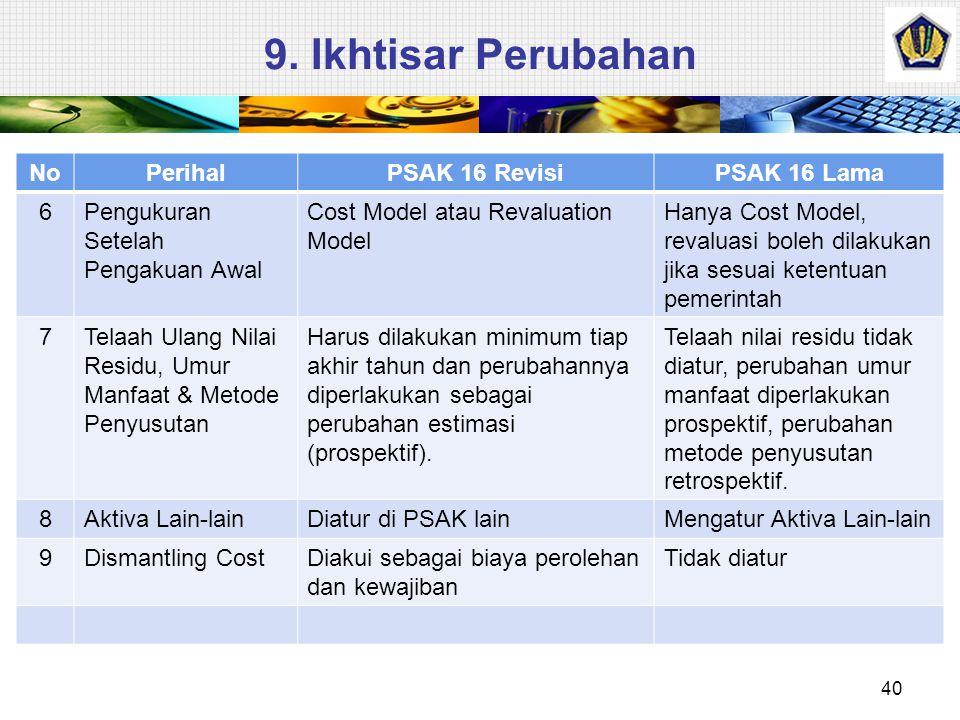 9. Ikhtisar Perubahan NoPerihalPSAK 16 RevisiPSAK 16 Lama 6Pengukuran Setelah Pengakuan Awal Cost Model atau Revaluation Model Hanya Cost Model, reval
