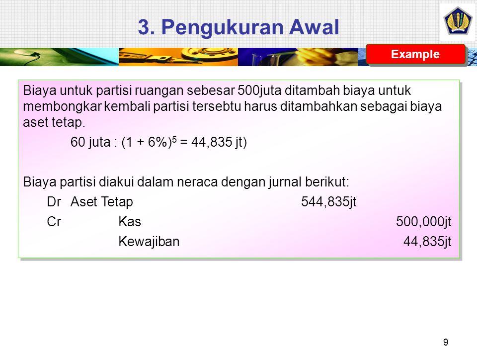 3.Pengukuran Awal Berikut ini biaya yang dikeluarkan PT.