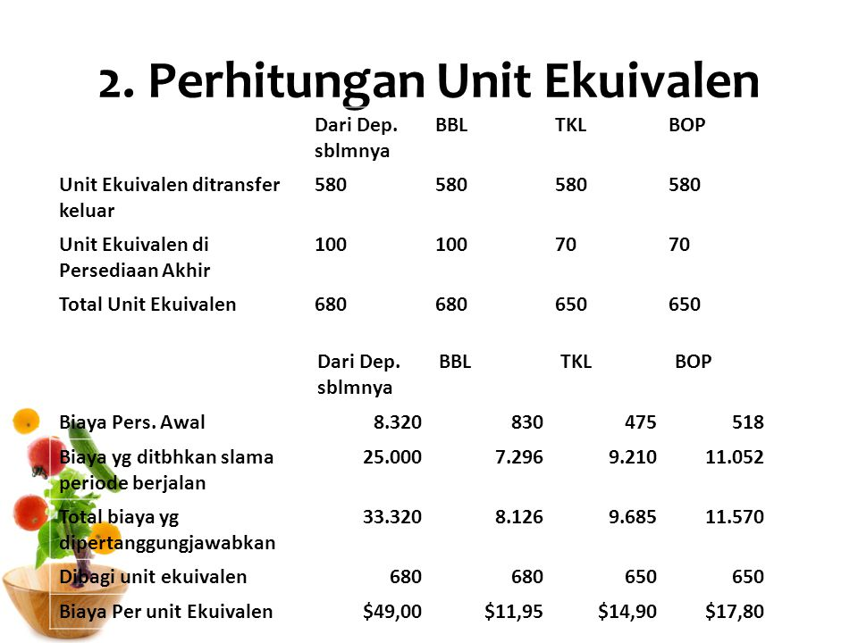 2.Perhitungan Unit Ekuivalen Dari Dep.