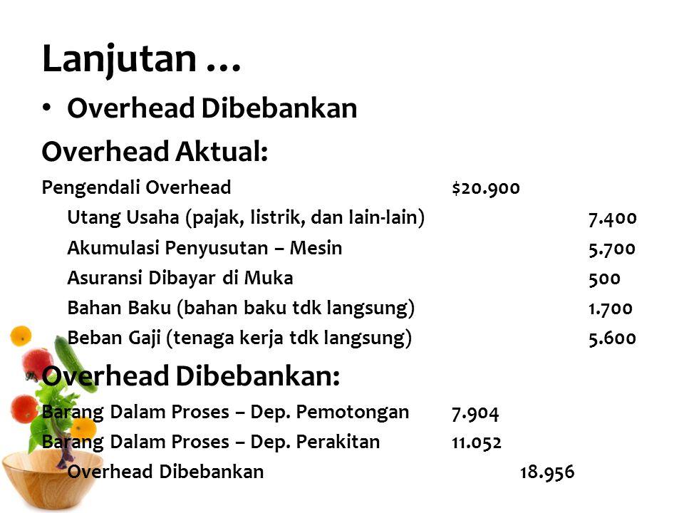 Lanjutan … Overhead Dibebankan Overhead Aktual: Pengendali Overhead$20.900 Utang Usaha (pajak, listrik, dan lain-lain)7.400 Akumulasi Penyusutan – Mes