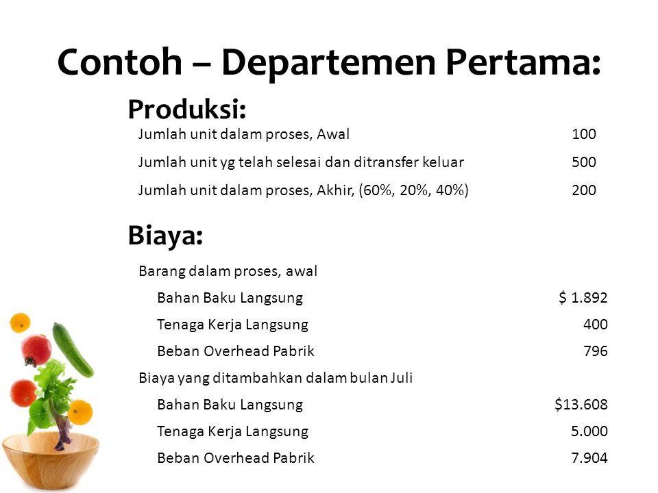 Contoh – Departemen Pertama: Produksi: Biaya: Jumlah unit dalam proses, Awal100 Jumlah unit yg telah selesai dan ditransfer keluar500 Jumlah unit dala