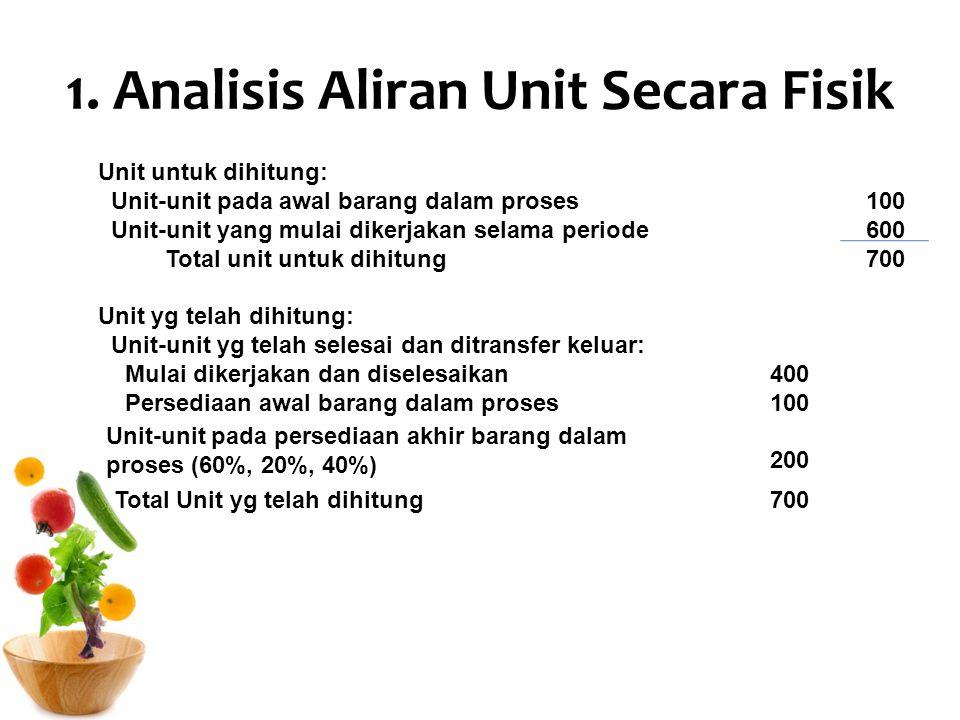 1. Analisis Aliran Unit Secara Fisik Unit untuk dihitung: Unit-unit pada awal barang dalam proses 100 Unit-unit yang mulai dikerjakan selama periode60