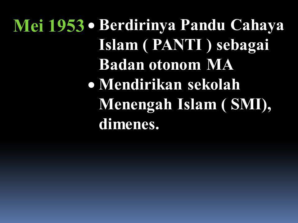 1952, Ciampea Bogor Kongres MA Ke- VIII,  tetap terpilhnya K. Uwes Abu Bakar menjadi Ketua Umum Periode 1952- 1953,  Penegasan dan pernyataan Bahwa
