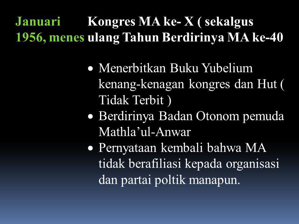  Penyempurnaan kurikulum yang digunakan MA  Akan menerbitkan Majalah Madrasah Kita  Pernyataan kembali bahwa MA tidak berafiliasi kepada organisasi