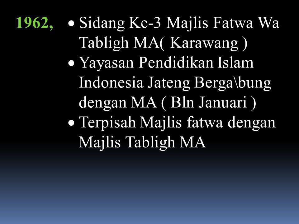 1961,  Sidang Ke 2 Majlis Fatwa Wa Tabligh MA(Magelang,Jateng )  Sidang Majlis Pendidikan dan pengajaran