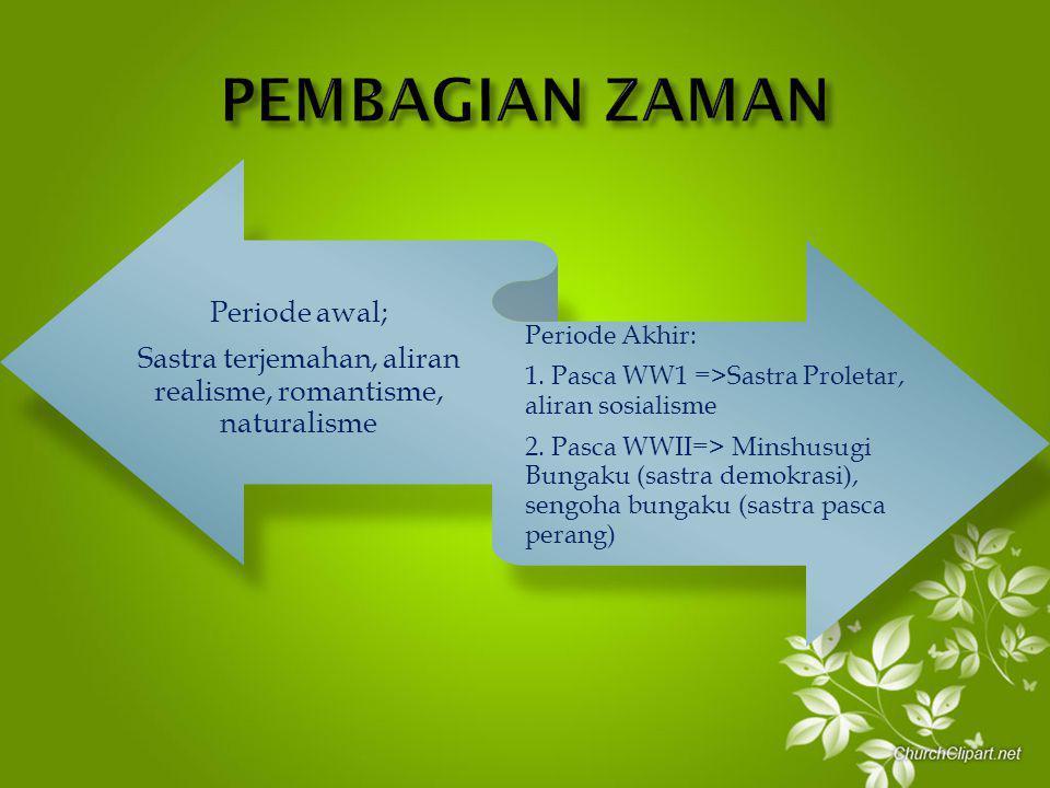 Periode awal; Sastra terjemahan, aliran realisme, romantisme, naturalisme Periode Akhir: 1.