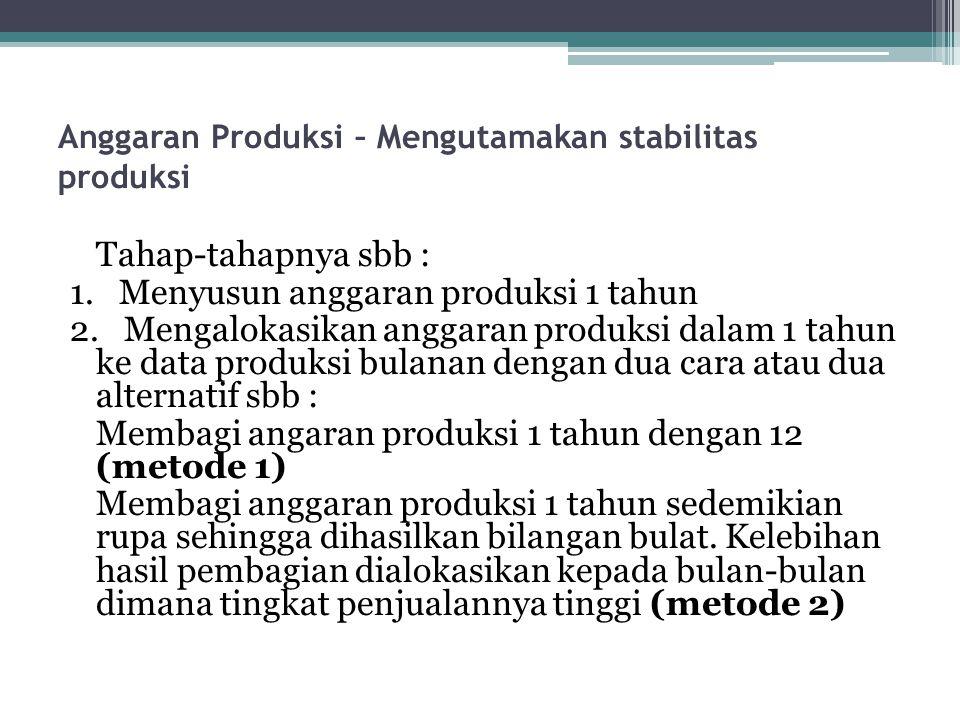 Anggaran Produksi – Mengutamakan stabilitas produksi Tahap-tahapnya sbb : 1. Menyusun anggaran produksi 1 tahun 2. Mengalokasikan anggaran produksi da