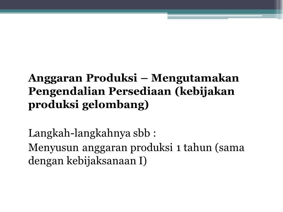Anggaran Produksi – Mengutamakan Pengendalian Persediaan (kebijakan produksi gelombang) Langkah-langkahnya sbb : Menyusun anggaran produksi 1 tahun (s