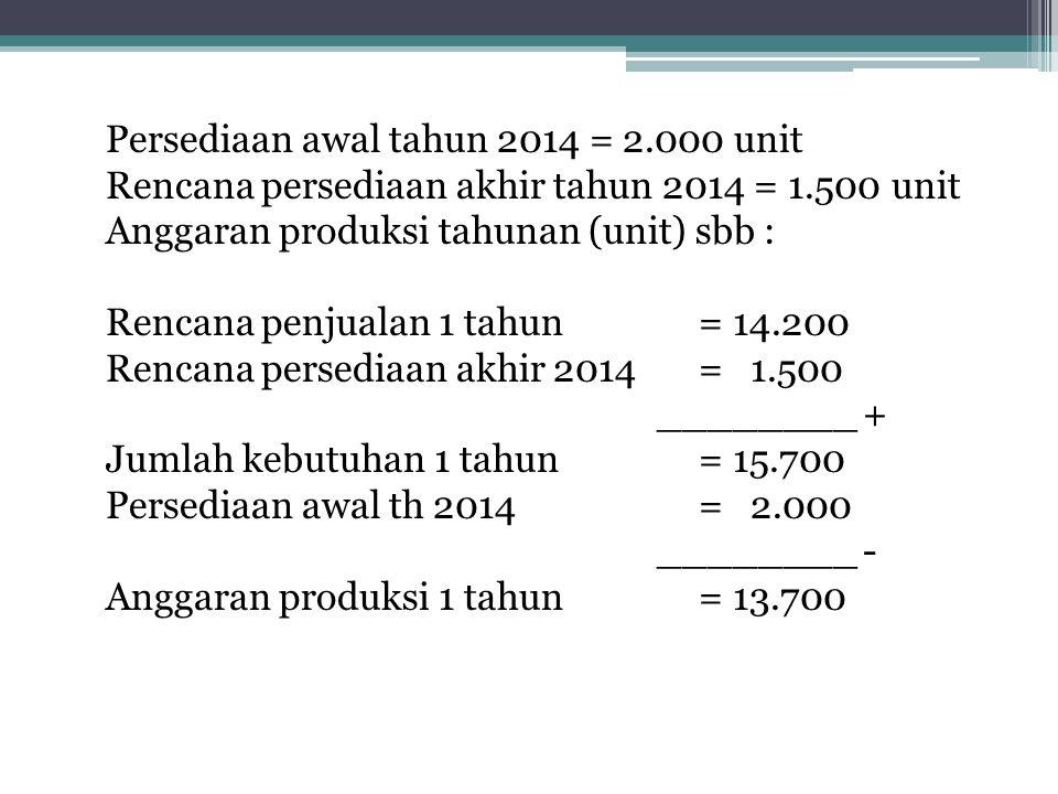 Persediaan awal tahun 2014 = 2.000 unit Rencana persediaan akhir tahun 2014 = 1.500 unit Anggaran produksi tahunan (unit) sbb : Rencana penjualan 1 ta