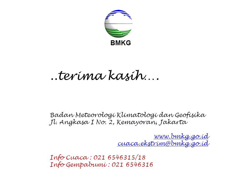 ..terima kasih…. Badan Meteorologi Klimatologi dan Geofisika Jl. Angkasa I No. 2, Kemayoran, Jakarta www.bmkg.go.id cuaca.ekstrim@bmkg.go.id Info Cuac