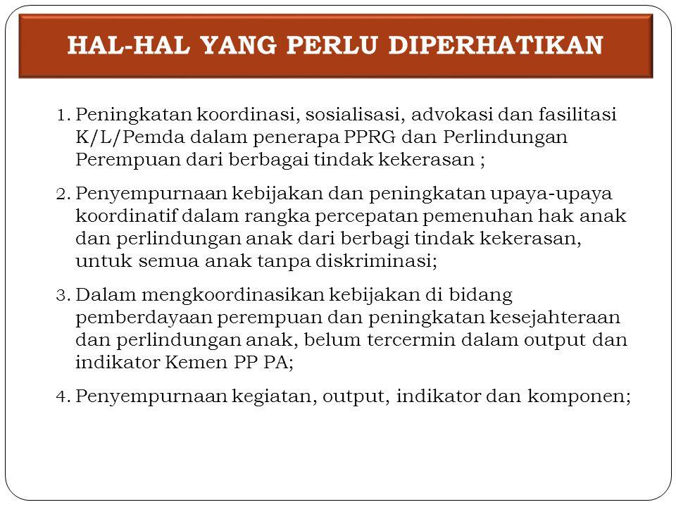 HAL-HAL YANG PERLU DIPERHATIKAN 1.