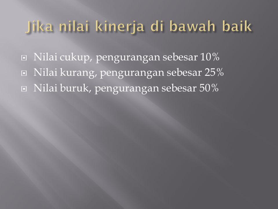  Nilai cukup, pengurangan sebesar 10%  Nilai kurang, pengurangan sebesar 25%  Nilai buruk, pengurangan sebesar 50%