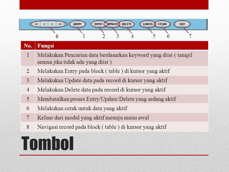 Tombol 1 234567 8 No.Fungsi 1Melakukan Pencarian data berdasarkan keyword yang diisi ( tampil semua jika tidak ada yang diisi ) 2Melakukan Entry pada