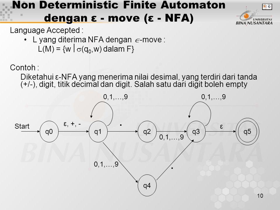 10 Non Deterministic Finite Automaton dengan ε - move (ε - NFA) Language Accepted : L yang diterima NFA dengan  -move : L(M) = {w  (q 0,w) dalam F}