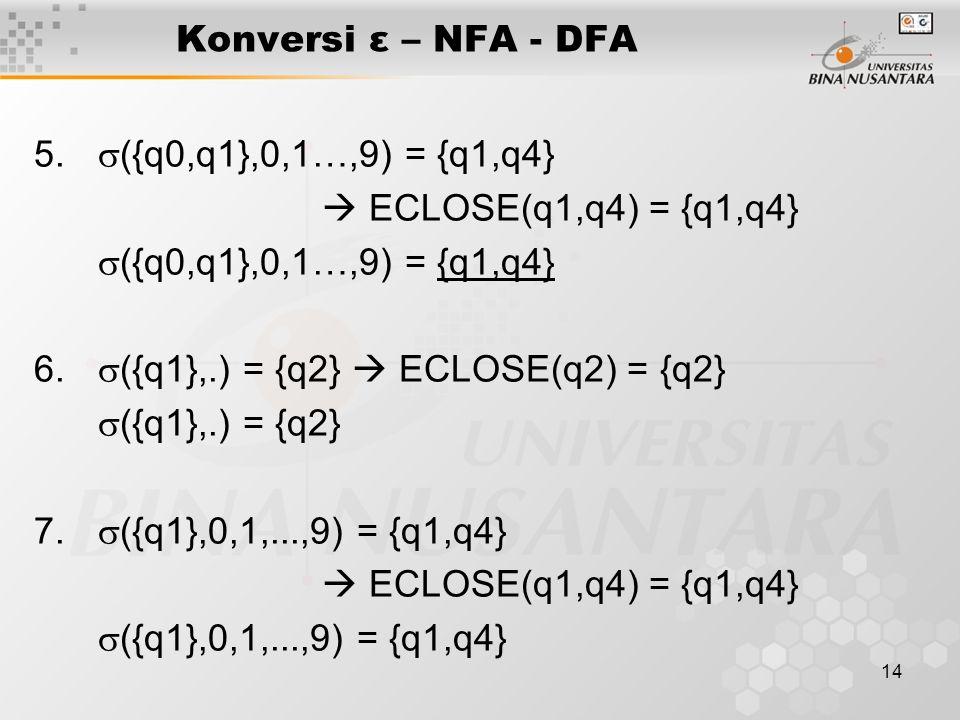 14 Konversi ε – NFA - DFA 5.  ({q0,q1},0,1…,9) = {q1,q4}  ECLOSE(q1,q4) = {q1,q4}  ({q0,q1},0,1…,9) = {q1,q4} 6.  ({q1},.) = {q2}  ECLOSE(q2) = {