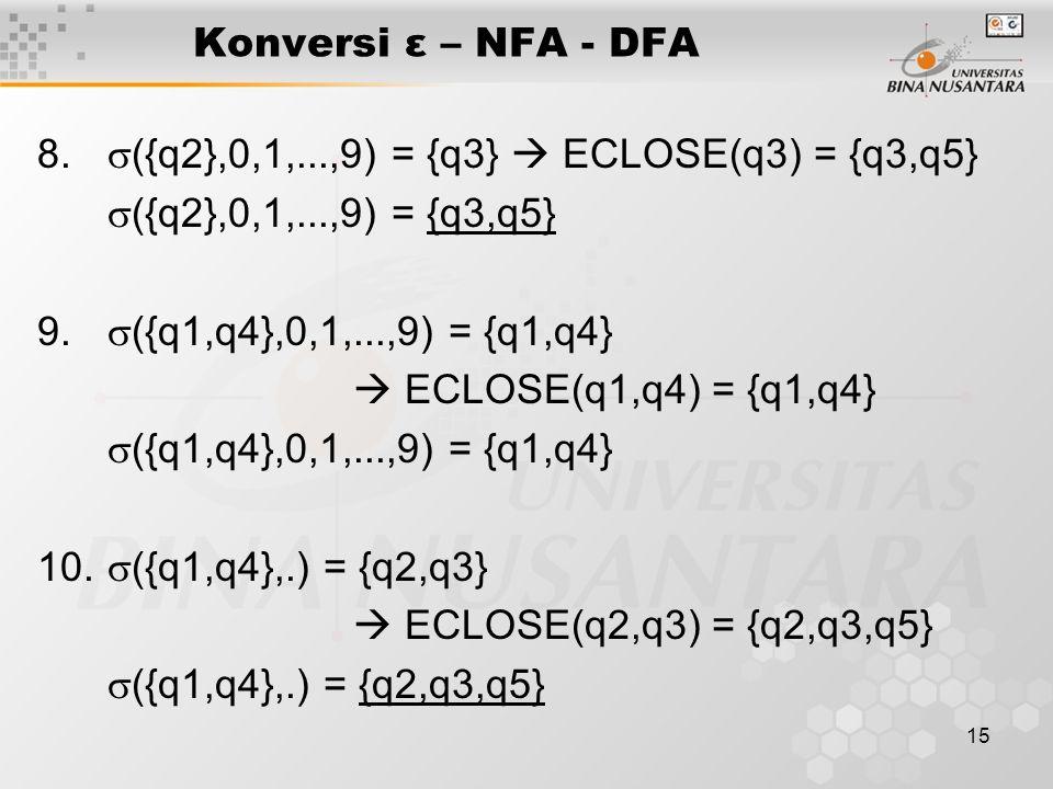 15 Konversi ε – NFA - DFA 8.  ({q2},0,1,...,9) = {q3}  ECLOSE(q3) = {q3,q5}  ({q2},0,1,...,9) = {q3,q5} 9.  ({q1,q4},0,1,...,9) = {q1,q4}  ECLOSE