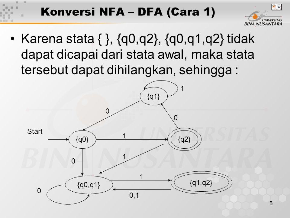 5 Konversi NFA – DFA (Cara 1) Karena stata { }, {q0,q2}, {q0,q1,q2} tidak dapat dicapai dari stata awal, maka stata tersebut dapat dihilangkan, sehing