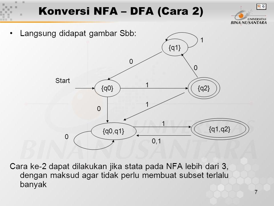7 Konversi NFA – DFA (Cara 2) Langsung didapat gambar Sbb: Cara ke-2 dapat dilakukan jika stata pada NFA lebih dari 3, dengan maksud agar tidak perlu