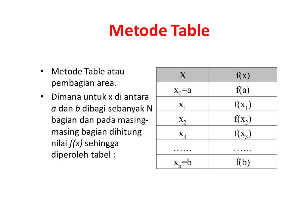 Metode Table Metode Table atau pembagian area. Dimana untuk x di antara a dan b dibagi sebanyak N bagian dan pada masing- masing bagian dihitung nilai