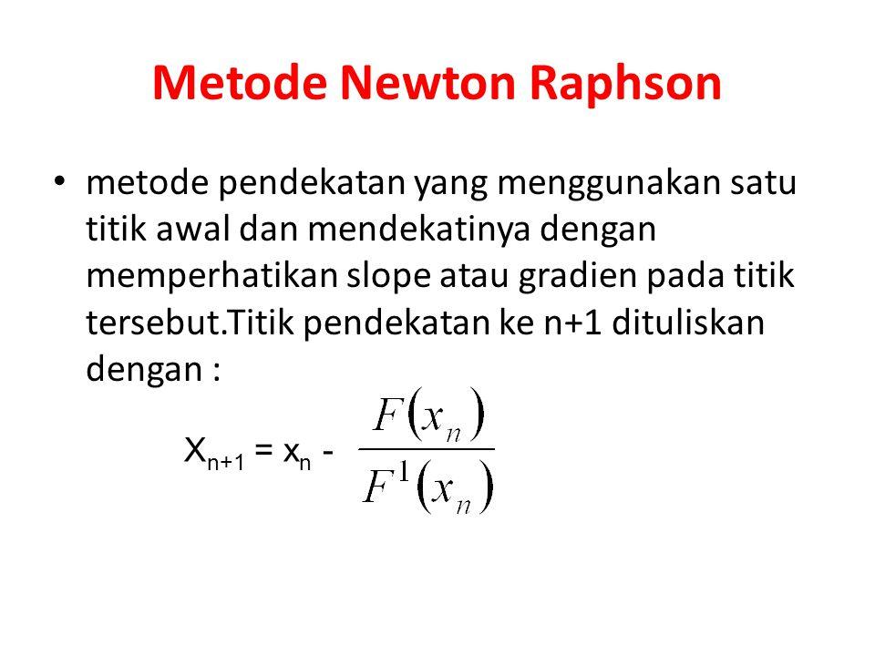 Metode Newton Raphson metode pendekatan yang menggunakan satu titik awal dan mendekatinya dengan memperhatikan slope atau gradien pada titik tersebut.