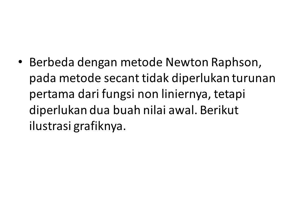 Berbeda dengan metode Newton Raphson, pada metode secant tidak diperlukan turunan pertama dari fungsi non liniernya, tetapi diperlukan dua buah nilai