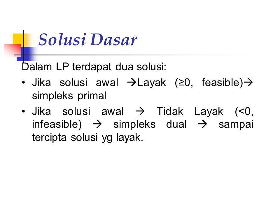 Solusi Dasar Dalam LP terdapat dua solusi: Jika solusi awal  Layak (≥0, feasible)  simpleks primal Jika solusi awal  Tidak Layak (<0, infeasible) 