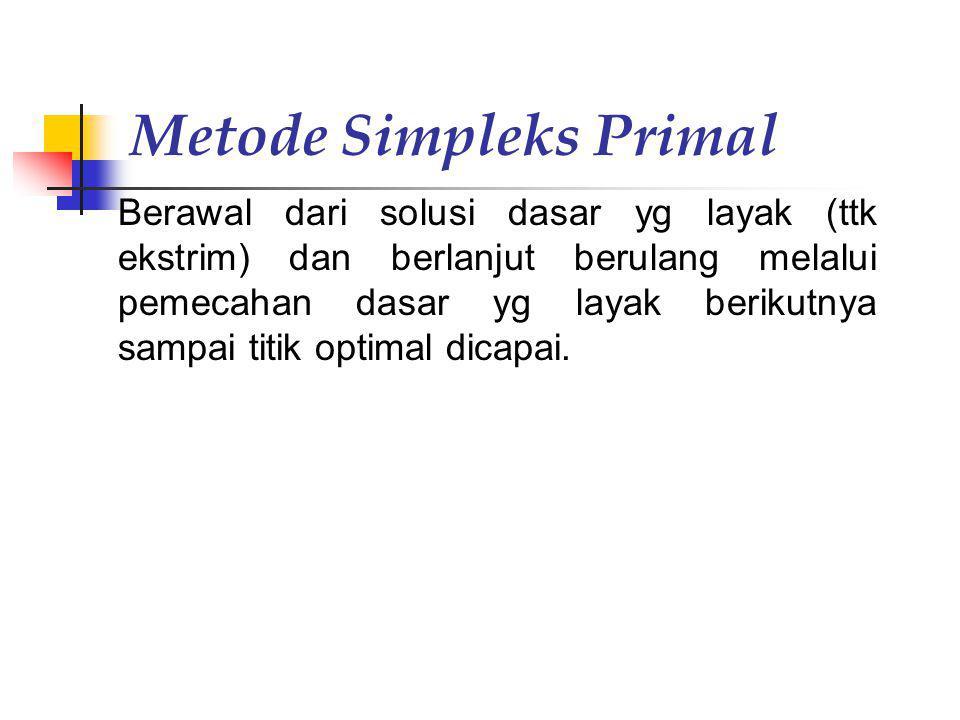 Metode Simpleks Primal Berawal dari solusi dasar yg layak (ttk ekstrim) dan berlanjut berulang melalui pemecahan dasar yg layak berikutnya sampai titi