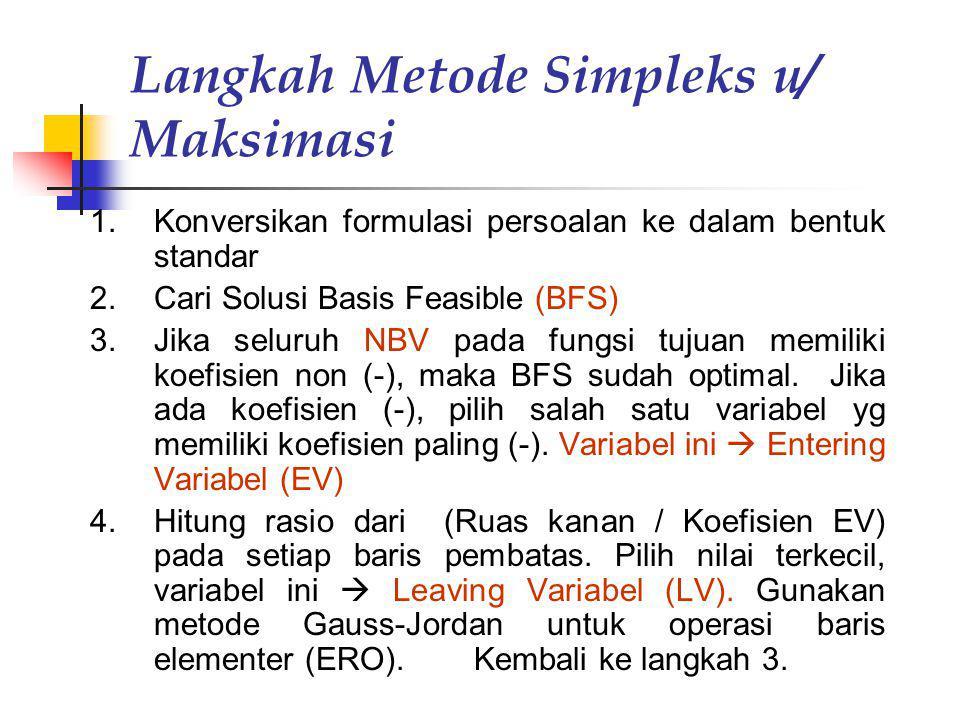 Langkah Metode Simpleks u/ Maksimasi 1.Konversikan formulasi persoalan ke dalam bentuk standar 2.Cari Solusi Basis Feasible (BFS) 3.Jika seluruh NBV p