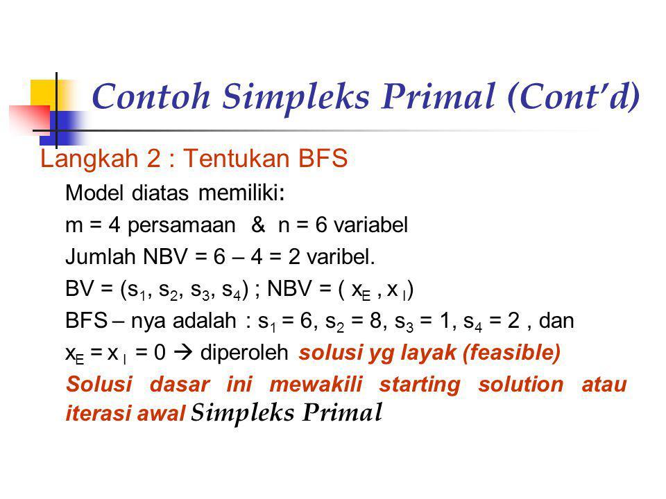 Contoh Simpleks Primal (Cont'd) Langkah 2 : Tentukan BFS Model diatas memiliki: m = 4 persamaan & n = 6 variabel Jumlah NBV = 6 – 4 = 2 varibel. BV =