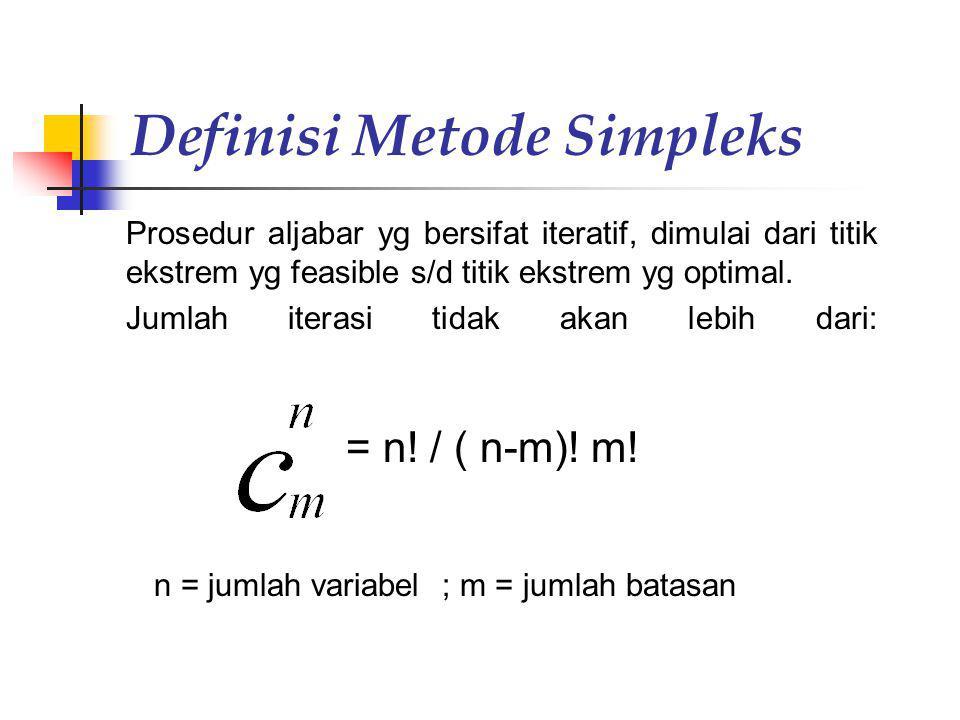 Definisi Metode Simpleks Prosedur aljabar yg bersifat iteratif, dimulai dari titik ekstrem yg feasible s/d titik ekstrem yg optimal. Jumlah iterasi ti