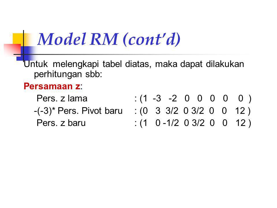 Model RM (cont'd) Untuk melengkapi tabel diatas, maka dapat dilakukan perhitungan sbb: Persamaan z: Pers. z lama: (1 -3 -2 0 0 0 0 0 ) -(-3)* Pers. Pi